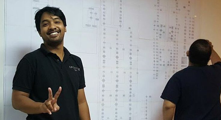 Borak Tepi bersama Afiq Abdullah, Business Analysts